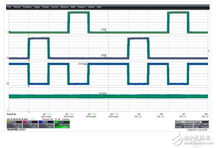 Use oscilloscope to test EMI radiation interference