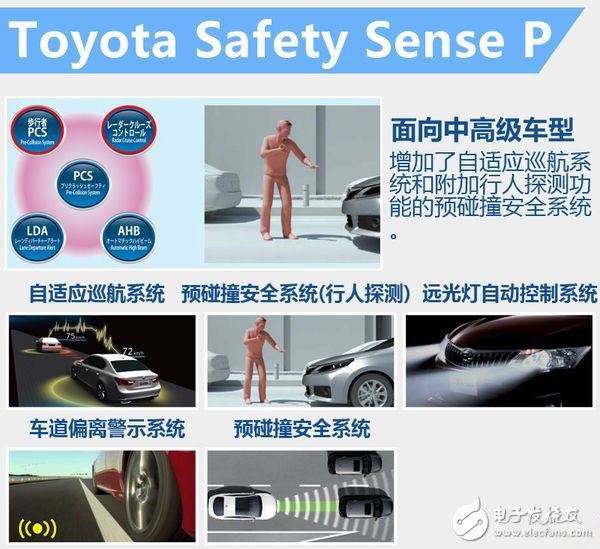 See how the three major Japanese brands promote self-driving