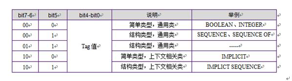 "The ""stone"" of IEC61850 protocol communication"