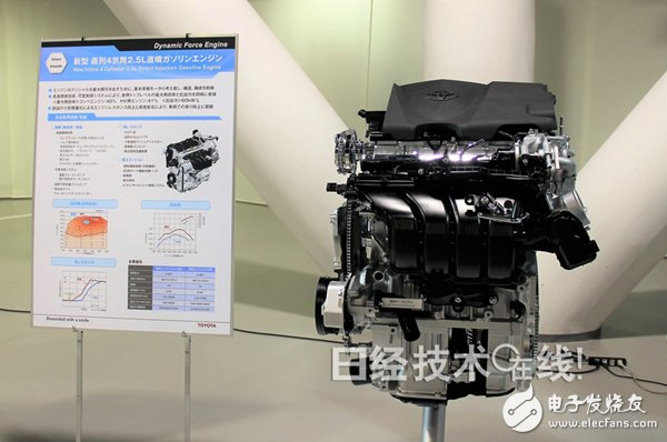 Toyota Releases Powertrain Supporting TNGA