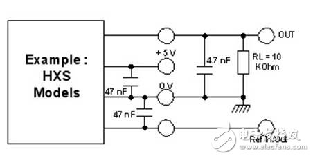 current sensor