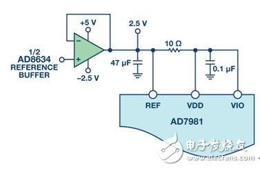 Figure 6. Powering the ADC from the reference buffer.