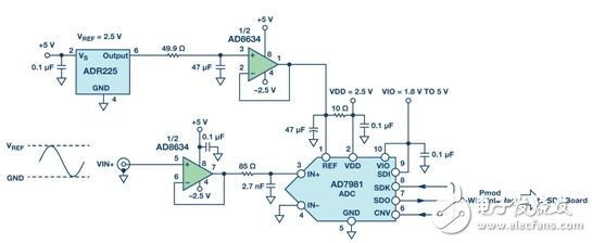 Figure 2. Simplified schematic of the data acquisition circuit.