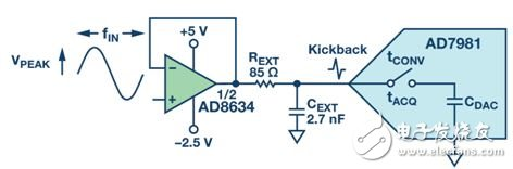Figure 4. ADC front-end amplifier circuit.