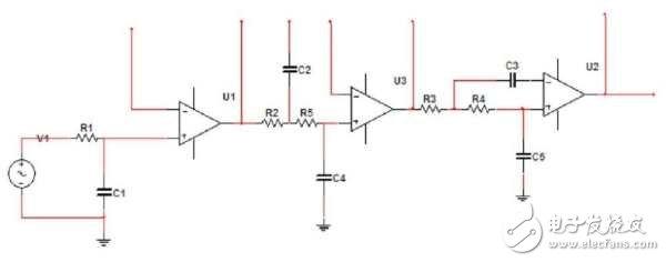 Figure 3: Low-pass filtering schematic