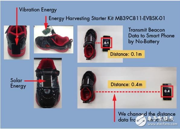 Figure 4: The starter kit enables position sensors mounted on children's shoes to be powered by energy harvested from vibration and solar energy resources.