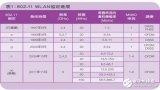 Achieve 802.11ac power amplifier testing