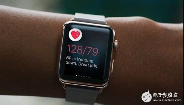 The future development trend of smart wearable devices