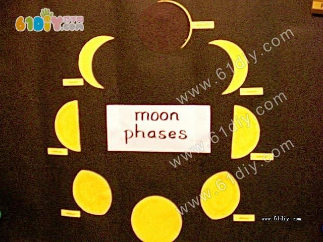 Kindergarten teaching aids: changes in the moon