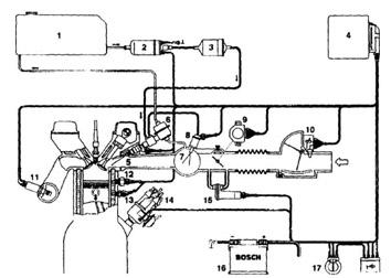 Basic composition of EFI system