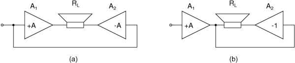 6N3 + LM4780 amplifier production and circuit