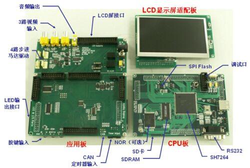 SH7264 development platform