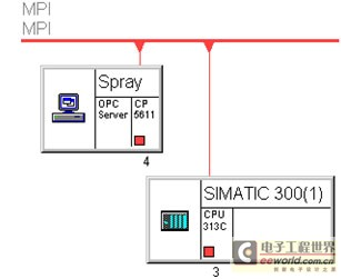 Design of Plasma Spraying Automatic Control System Based on PC + PLC