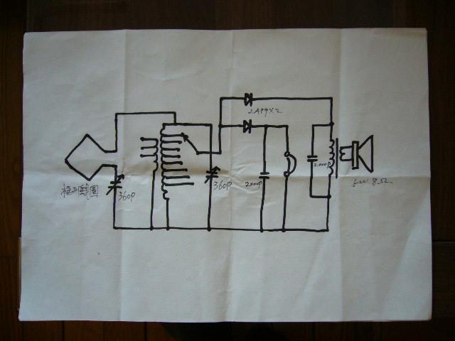 Make the simplest radio
