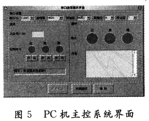 Main control system interface