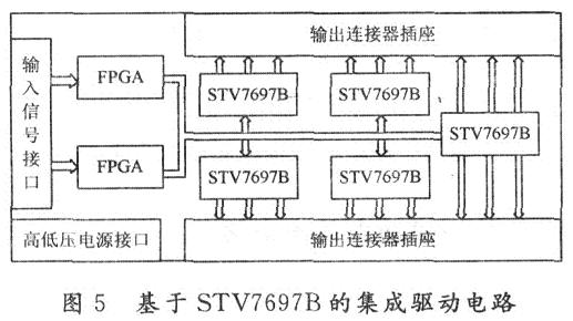 Integrated drive circuit based on STV7697B