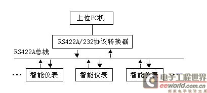 System hardware structure diagram