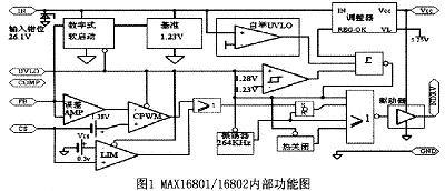 MAXl6801