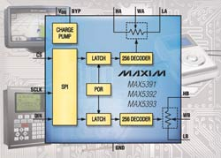 New digital potentiometer family boasts lowest operating voltage.