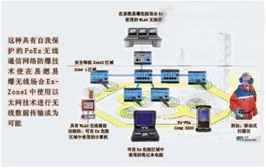 WLAN wireless access point