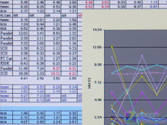 Sony VPL-HW20 first test (3) Office test Projection effect analysis