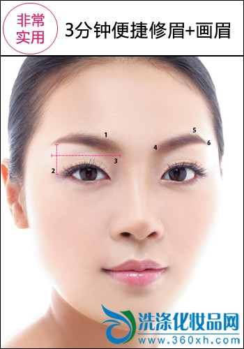 Very practical 3 minutes convenient eyebrows + thrush