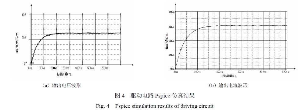 Drive circuit Pspice simulation results