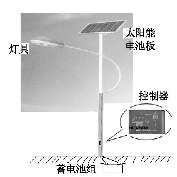 Figure 1 Solar street light system