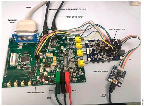 Figure 2. Test setup for connecting the ADAV801/ADAV803 evaluation board to the ADAU1761 evaluation board