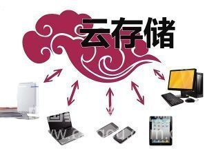 Cloud storage system characteristics and classification