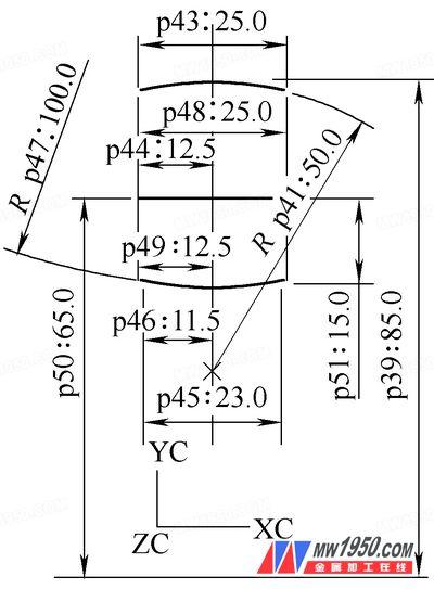 图6 机体模型