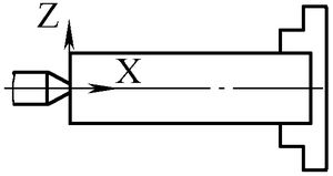 图12 定位夹紧