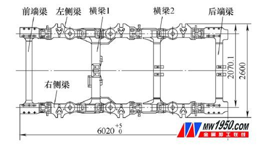 图1 SDA1型机车构架结构
