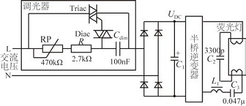 Triac dimmer is connected to the bridge rectifier input