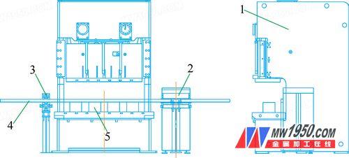 图1 单机多工程冲压生产线示意