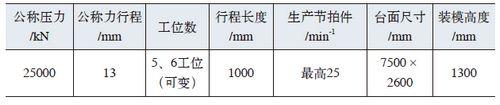 25000kN多工位压力机生产线基本参数
