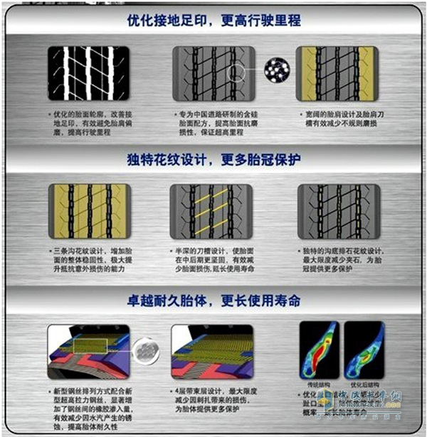 Goodyear card bus tyre S200 is new