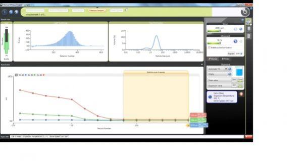超越SOPs 将严谨的QbD引入分析方法开发之中
