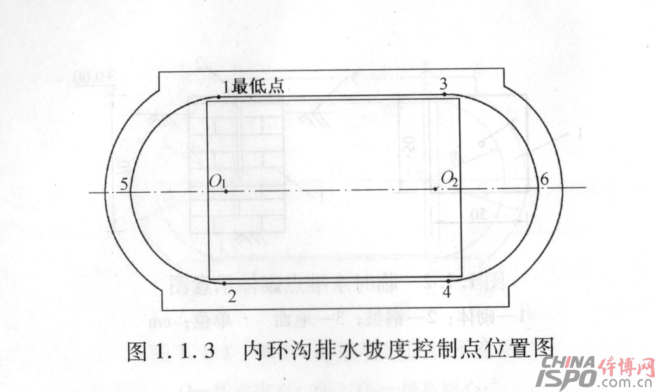 内环沟排水坡度控制点位置图