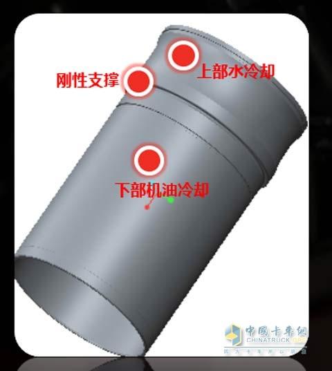 ISG's Innovative Wet Cylinder Design