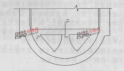 铅球区放线示意图