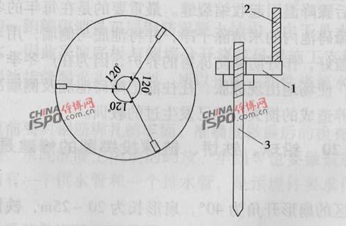 微调器布置图