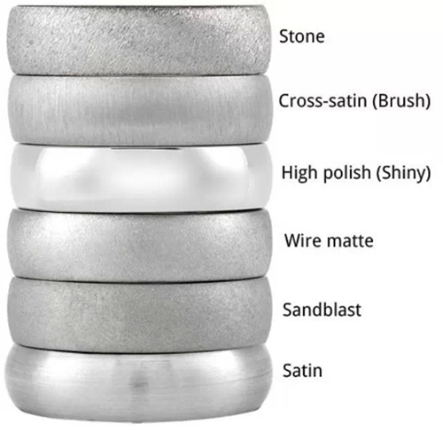The 6 major processes of aluminum alloy surface treatment, here is the most complete!