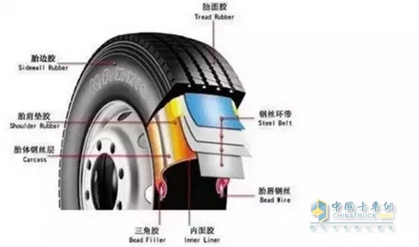 Vacuum tire schematic