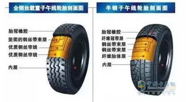 Comparison of all-steel and semi-steel radial tires