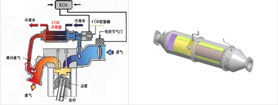 Xichai Conway 4DW State Five Engine EGR+DPF Aftertreatment System