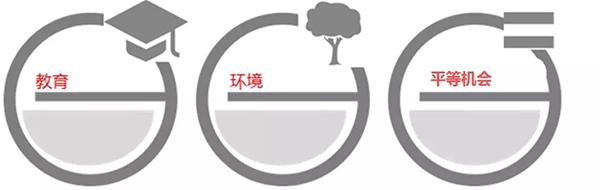 International company with social responsibility