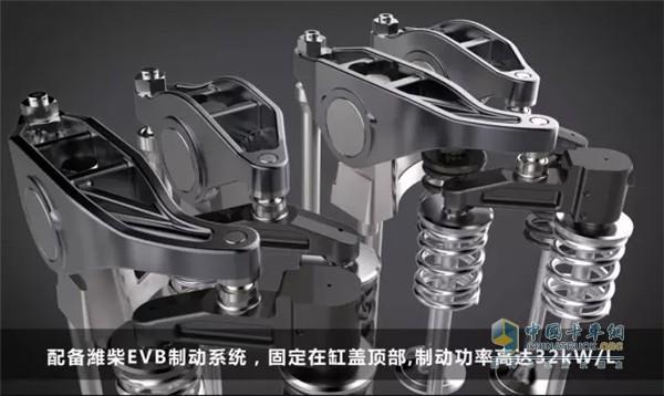 Technical advantage 5: efficient braking