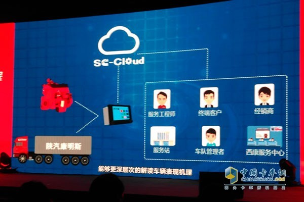 SC-Cloud platform