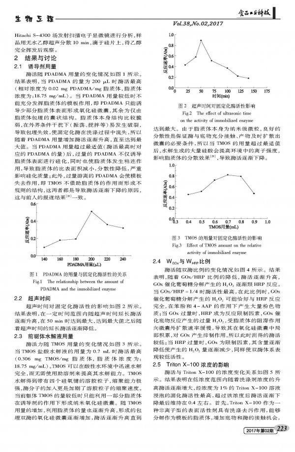 Imitation of silicified immobilized glucose oxidase and horseradish peroxidase